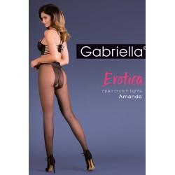 Gabriella Amanda 20
